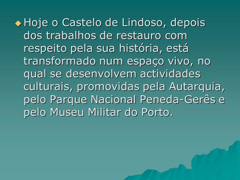 O Castelo, Espaço Museológico