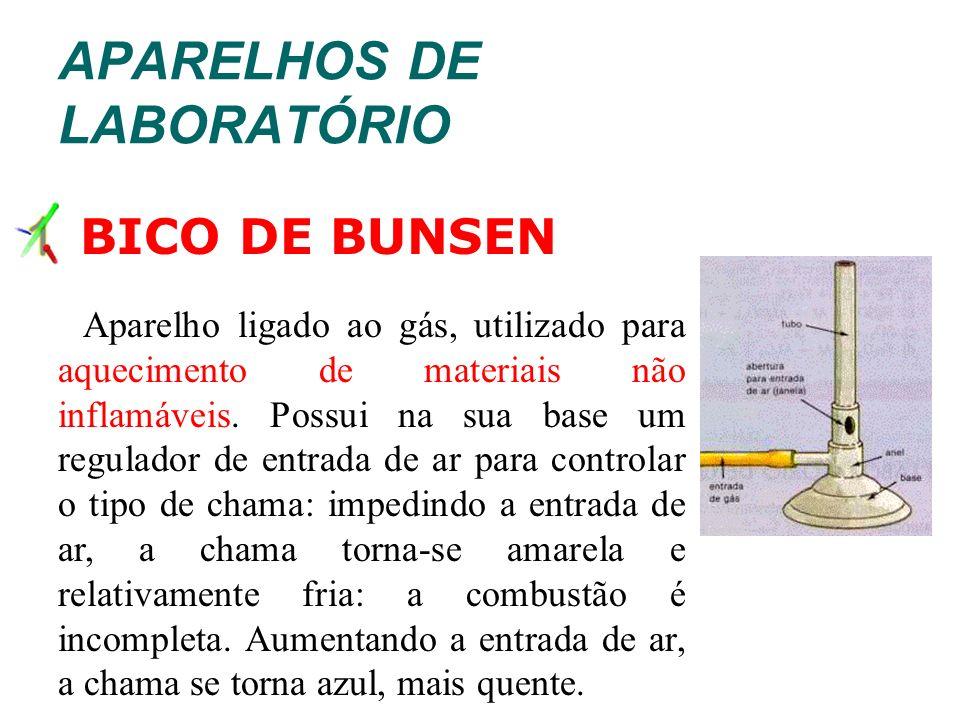 APARELHOS DE LABORATÓRIO 1.