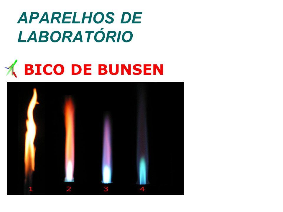 APARELHOS DE LABORATÓRIO 1. BICO DE BUNSEN