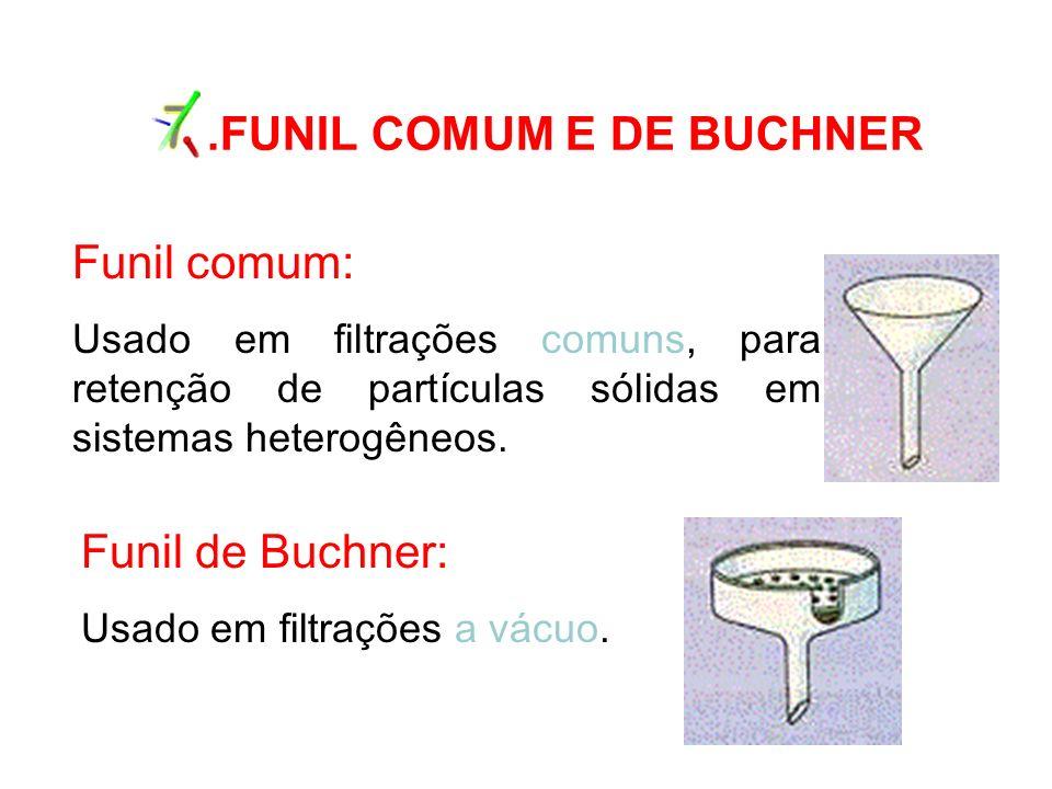 7.FUNIL COMUM E DE BUCHNER Funil comum: Usado em filtrações comuns, para retenção de partículas sólidas em sistemas heterogêneos.