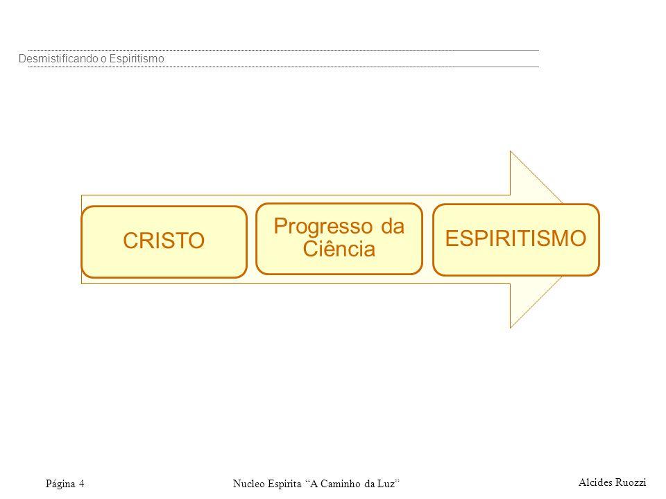 Nucleo Espirita A Caminho da LuzPágina 4 Desmistificando o Espiritismo CRISTO Progresso da Ciência ESPIRITISMO Alcides Ruozzi
