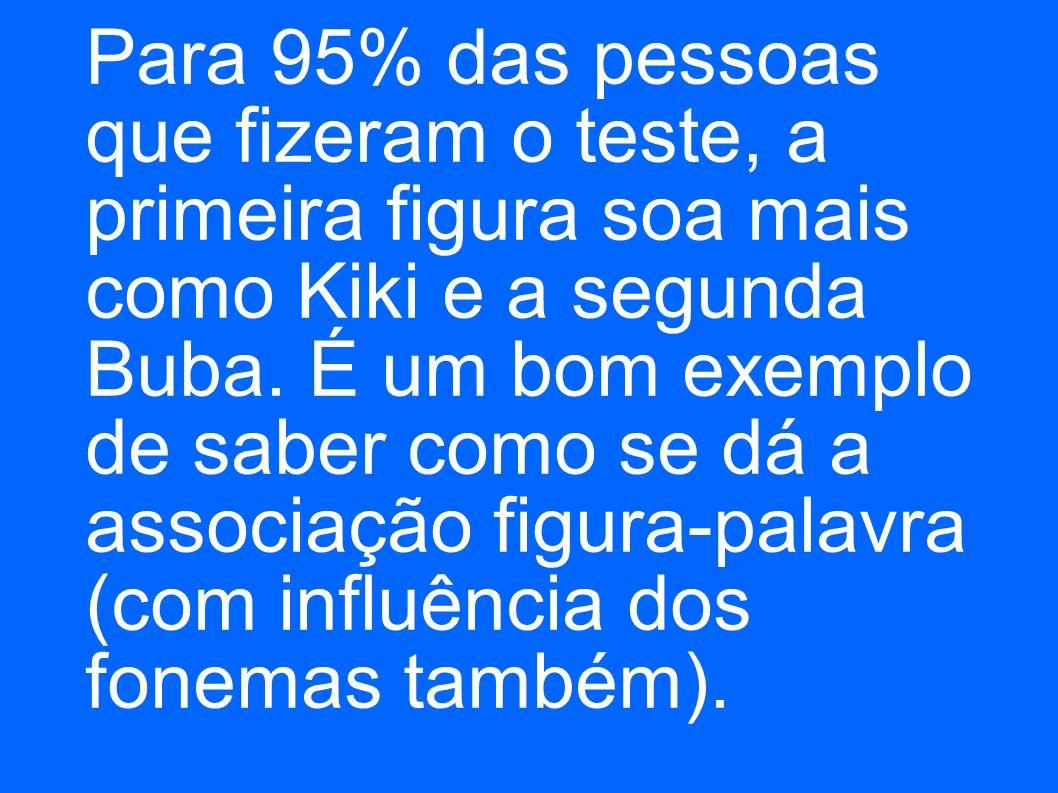 Para 95% das pessoas que fizeram o teste, a primeira figura soa mais como Kiki e a segunda Buba. É um bom exemplo de saber como se dá a associação fig