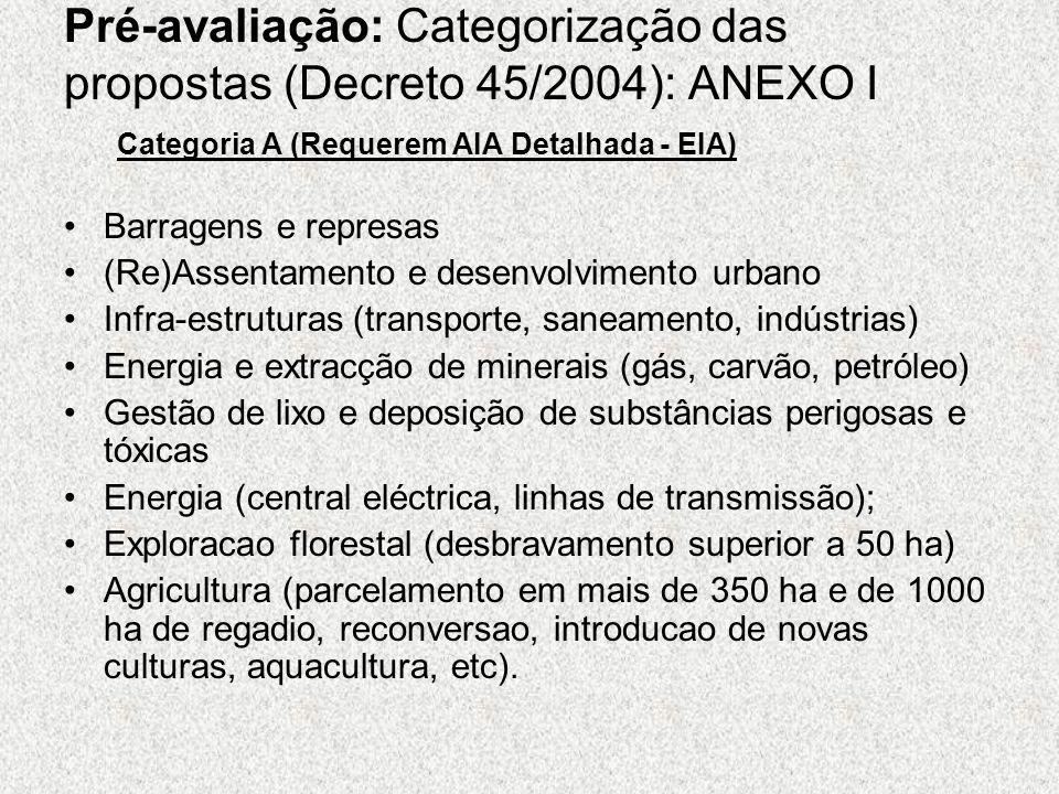 Pré-avaliação: Categorização das propostas (Decreto 45/2004): ANEXO I Categoria A (Requerem AIA Detalhada - EIA) Barragens e represas (Re)Assentamento