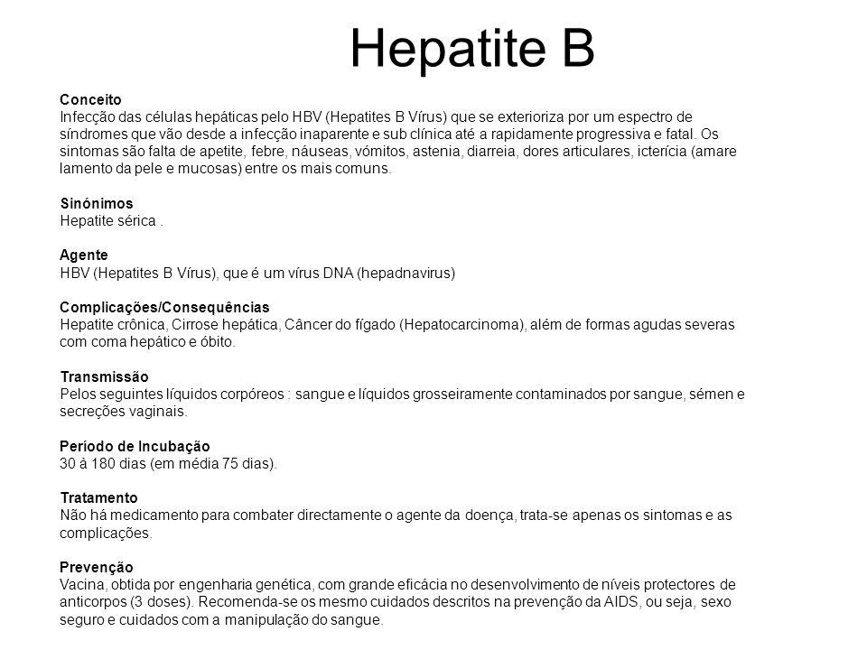 Hepatite B Conceito Infecção das células hepáticas pelo HBV (Hepatites B Vírus) que se exterioriza por um espectro de síndromes que vão desde a infecç