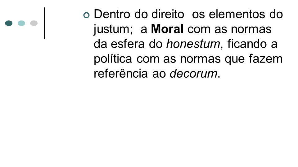 Dentro do direito os elementos do justum; a Moral com as normas da esfera do honestum, ficando a política com as normas que fazem referência ao decoru