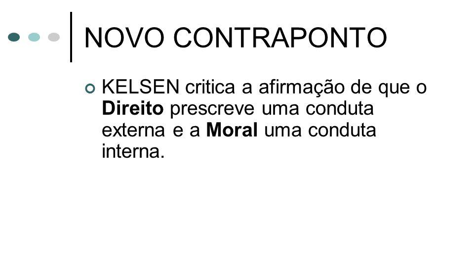 NOVO CONTRAPONTO KELSEN critica a afirmação de que o Direito prescreve uma conduta externa e a Moral uma conduta interna.