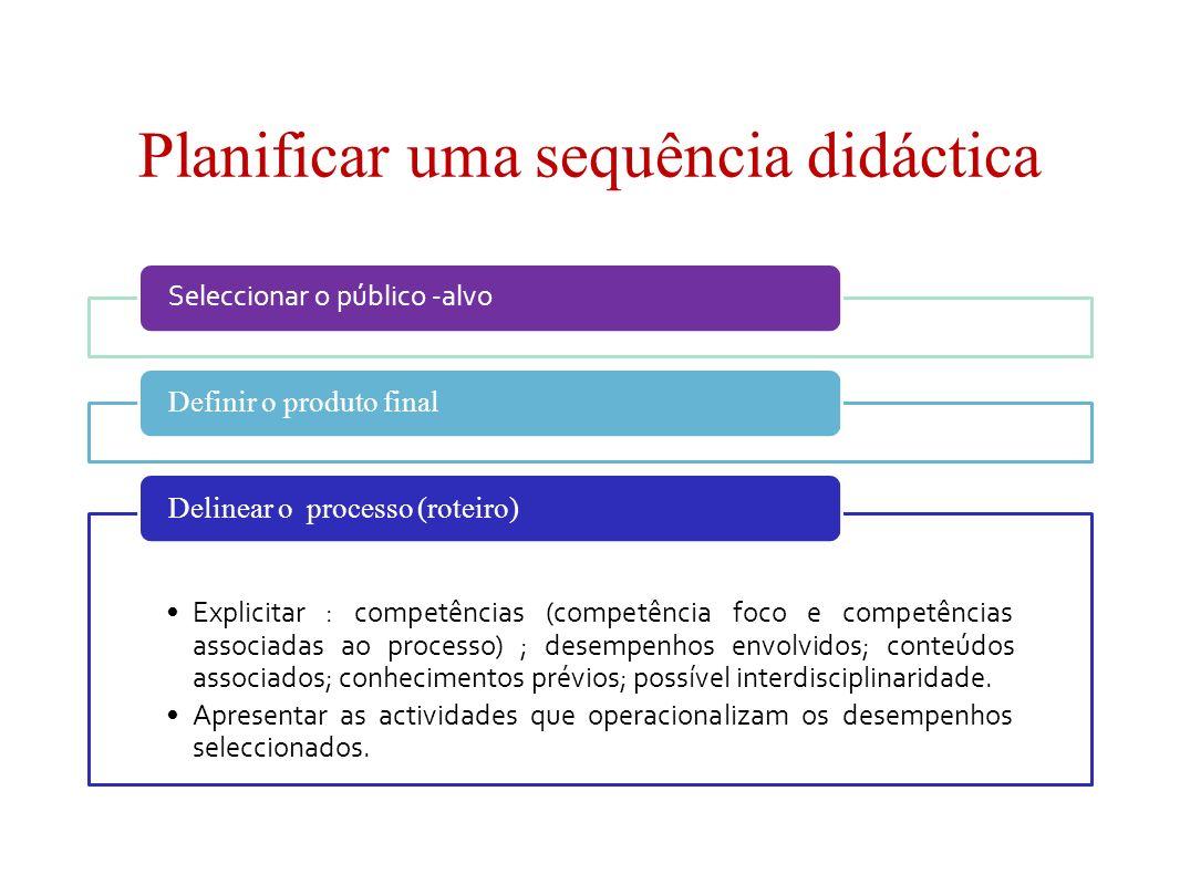 Planificar uma sequência didáctica Seleccionar o público -alvo Definir o produto final Explicitar : competências (competência foco e competências asso