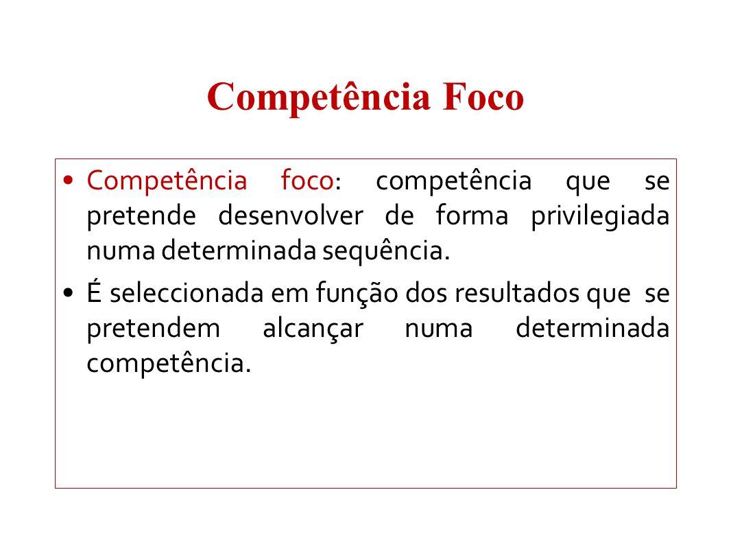 Competência Foco Competência foco: competência que se pretende desenvolver de forma privilegiada numa determinada sequência. É seleccionada em função
