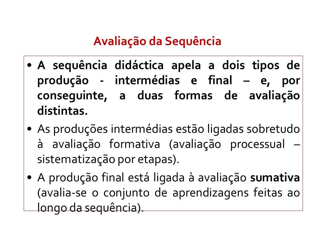 Avaliação da Sequência A sequência didáctica apela a dois tipos de produção - intermédias e final – e, por conseguinte, a duas formas de avaliação dis