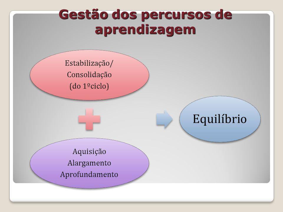 Gestão dos percursos de aprendizagem Estabilização/ Consolidação (do 1ºciclo) Aquisição Alargamento Aprofundamento Equilíbrio