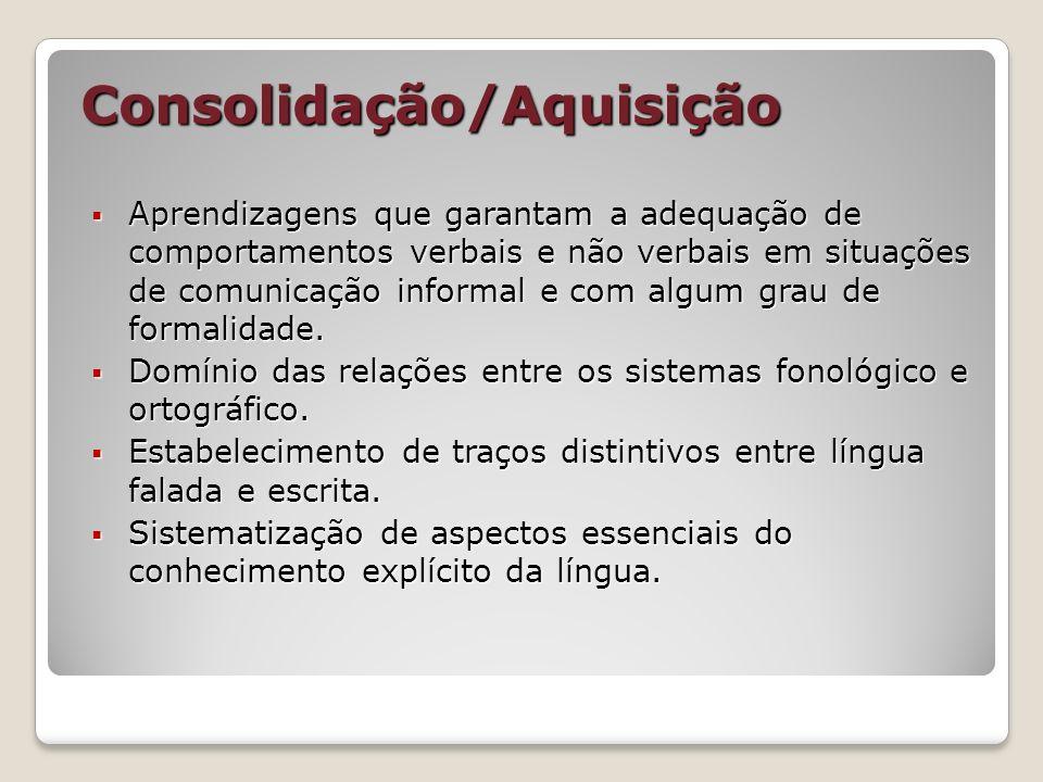 Consolidação/Aquisição Aprendizagens que garantam a adequação de comportamentos verbais e não verbais em situações de comunicação informal e com algum