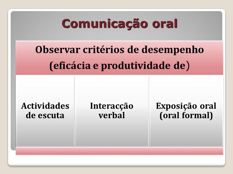 Comunicação oral Observar critérios de desempenho (eficácia e produtividade de ) Actividades de escuta Interacção verbal Exposição oral (oral formal)