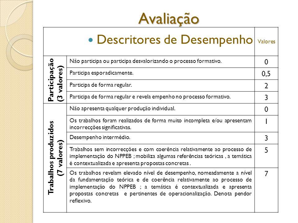 Avaliação Descritores de Desempenho Valores Participação (3 valores) Não participa ou participa desvalorizando o processo formativo. 0 Participa espor