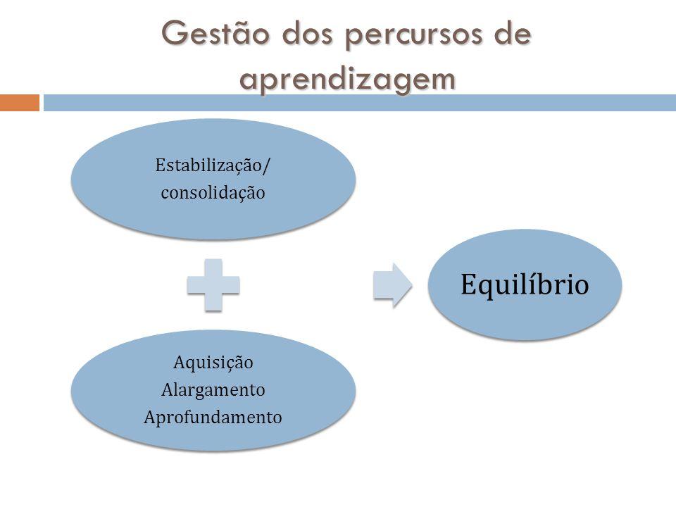 Gestão dos percursos de aprendizagem Estabilização/ consolidação Aquisição Alargamento Aprofundamento Equilíbrio
