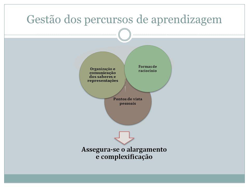 Gestão dos percursos de aprendizagem Assegura-se o alargamento e complexificação Pontos de vista pessoais Organização e comunicação dos saberes e repr