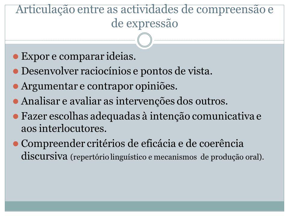 LEITURA Desenvoltura na leitura e interpretação de textos Alargamento do perfil de leitor Autonomia Actividades de interpretação e discussão Compreensão crítica (variedade de textos que nos rodeia) Actividades de interpretação e discussão