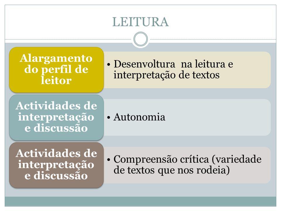LEITURA Desenvoltura na leitura e interpretação de textos Alargamento do perfil de leitor Autonomia Actividades de interpretação e discussão Compreens