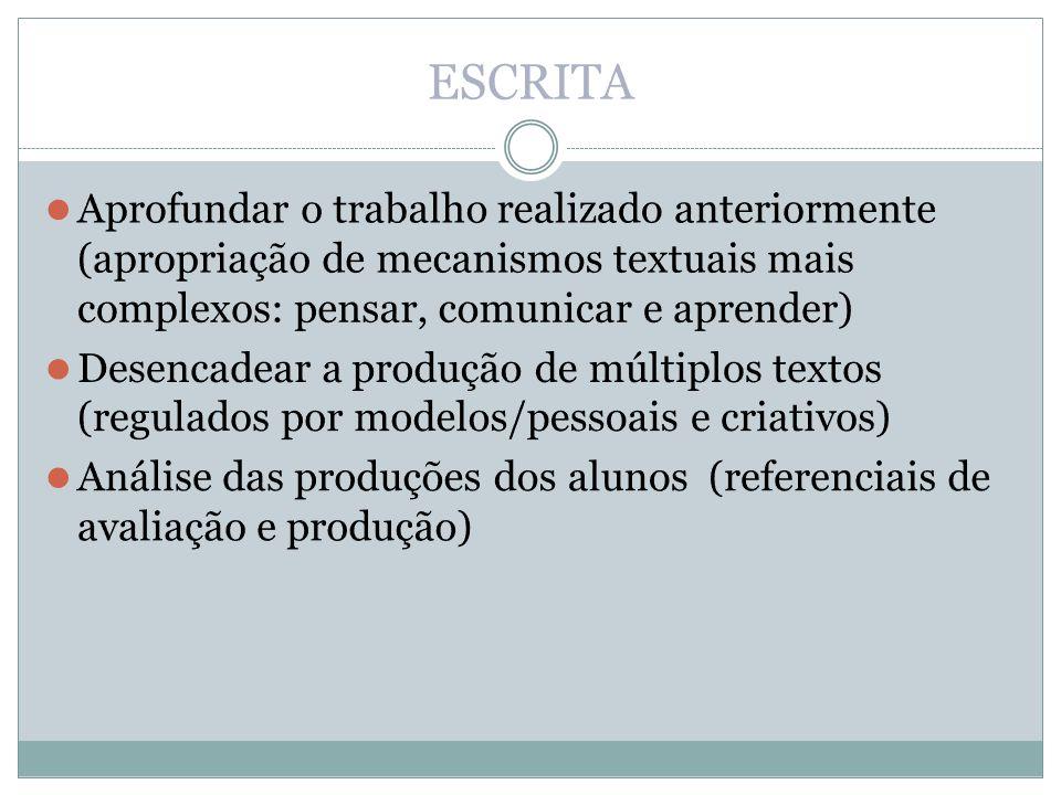 Aperfeiçoamento das outras competências específicas Concretização em actividades de oralidade, de leitura e de escrita e em práticas oficinais específicas Reforço sistematizado sobre a língua Conhecimento Explícito da Língua