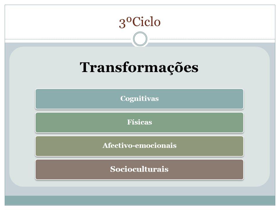 3ºCiclo Transformações CognitivasFísicasAfectivo-emocionais Socioculturais