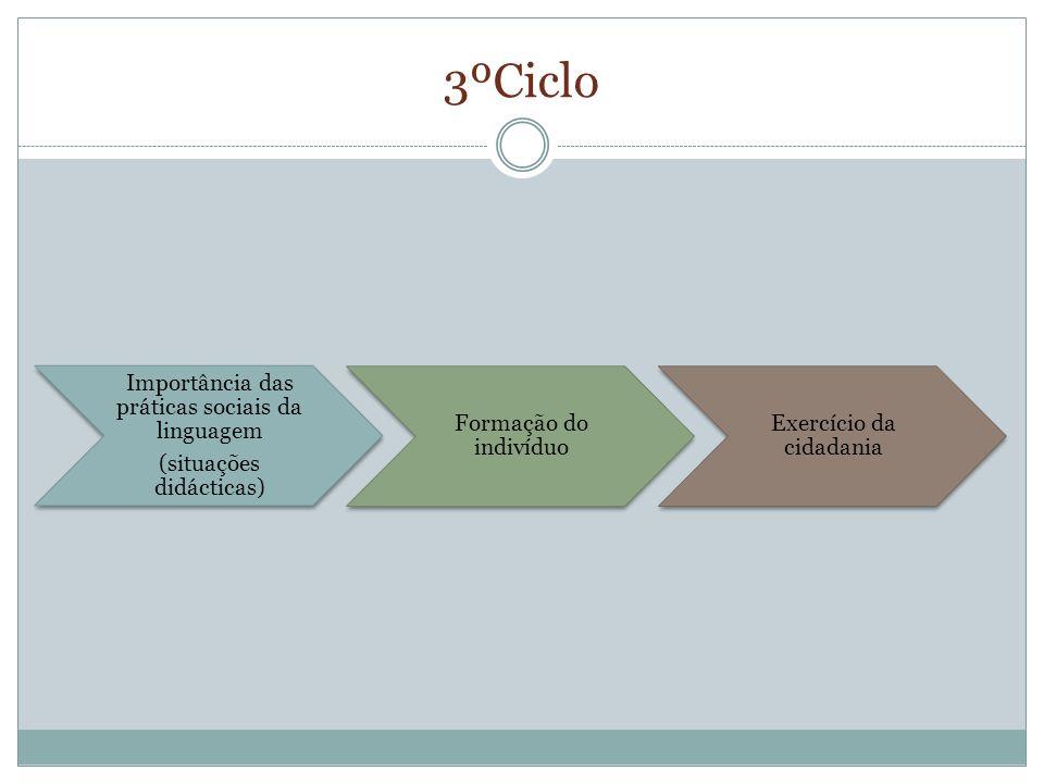 Gestão dos percursos de aprendizagem Desenvolvimento de capacidades de: Pensamento formal análise e síntese levantamento de hipóteses abstracção Pesquisa