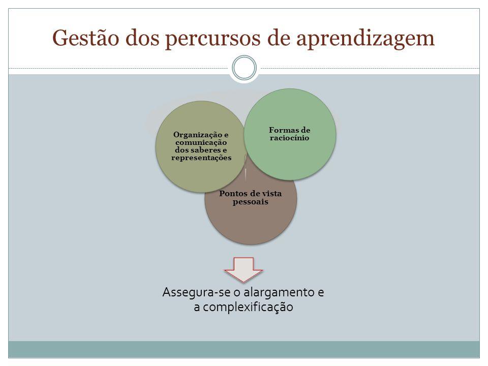 Gestão dos percursos de aprendizagem Assegura-se o alargamento e a complexificação Pontos de vista pessoais Organização e comunicação dos saberes e representações Formas de raciocínio