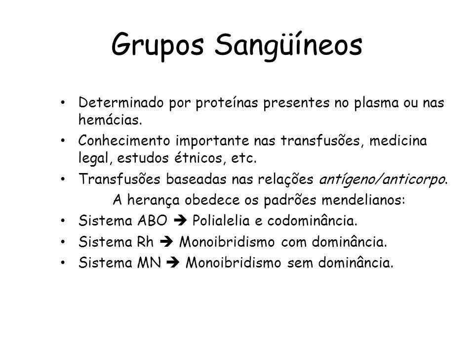 Grupos Sangüíneos Determinado por proteínas presentes no plasma ou nas hemácias.