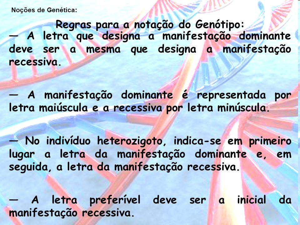 Noções de Genética: A letra que designa a manifestação dominante deve ser a mesma que designa a manifestação recessiva. A manifestação dominante é rep