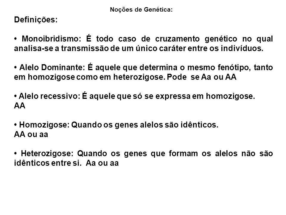 Noções de Genética: I.Cromonema distendido II. Duplicação dos cromonemas III.
