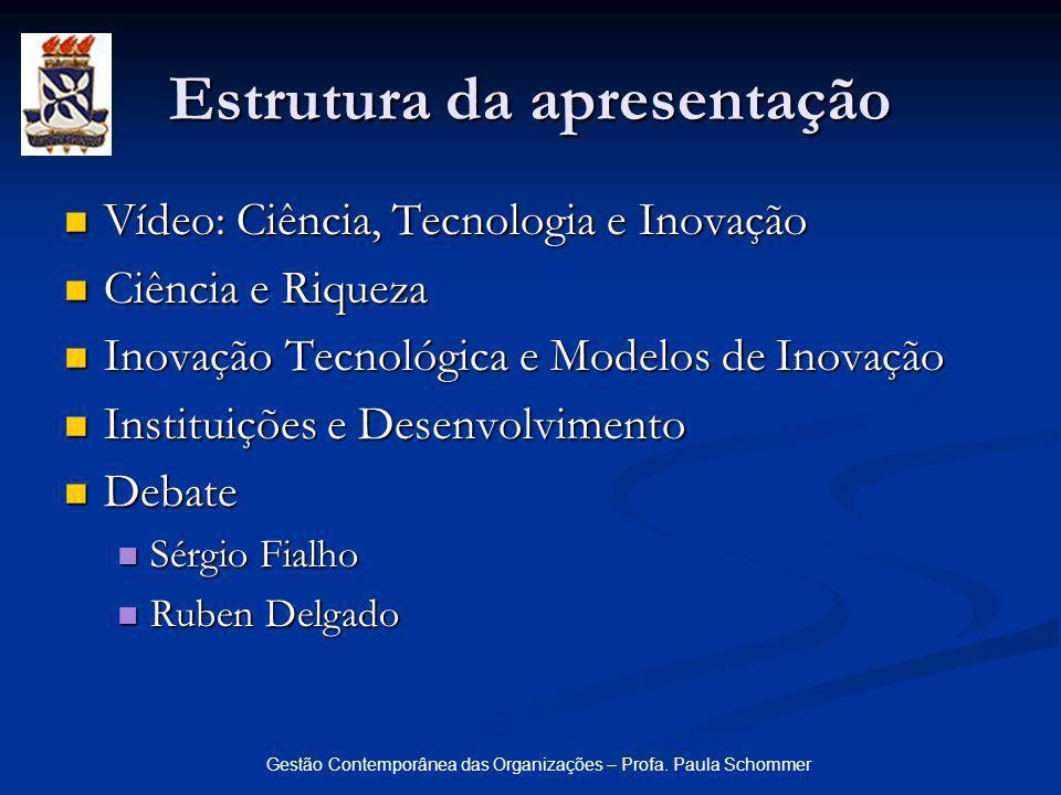 Gestão Contemporânea das Organizações – Profa. Paula Schommer Estrutura da apresentação Vídeo: Ciência, Tecnologia e Inovação Vídeo: Ciência, Tecnolog