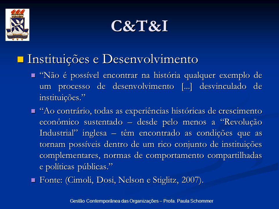 Gestão Contemporânea das Organizações – Profa. Paula Schommer C&T&I Instituições e Desenvolvimento Instituições e Desenvolvimento Não é possível encon