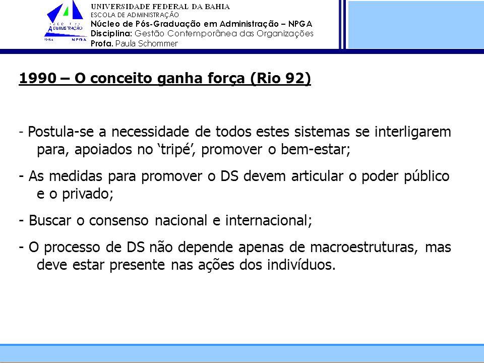 1990 – O conceito ganha força (Rio 92) - Postula-se a necessidade de todos estes sistemas se interligarem para, apoiados no tripé, promover o bem-esta