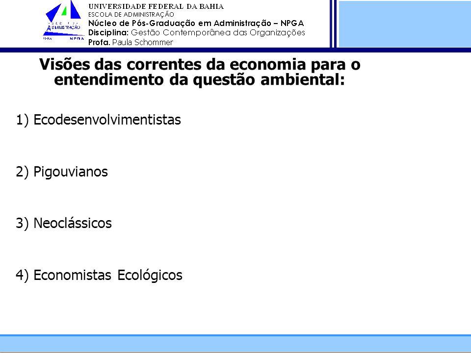 Visões das correntes da economia para o entendimento da questão ambiental: 1) Ecodesenvolvimentistas 2) Pigouvianos 3) Neoclássicos 4) Economistas Eco