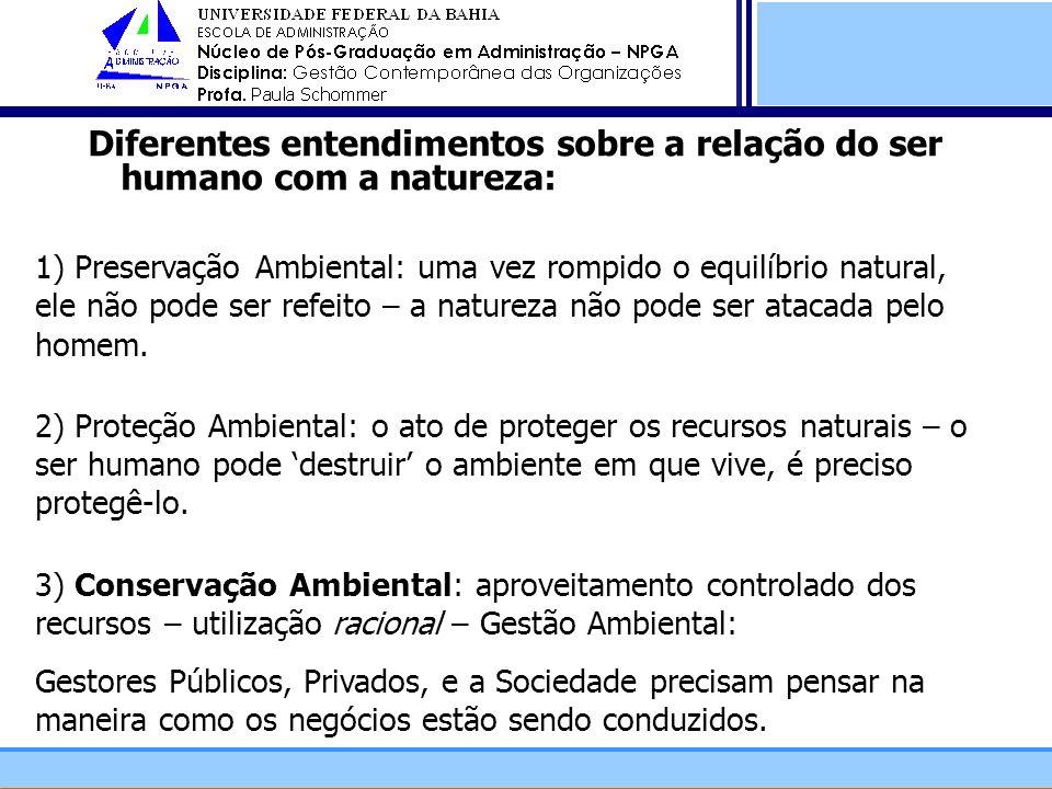 Diferentes entendimentos sobre a relação do ser humano com a natureza: 1) Preservação Ambiental: uma vez rompido o equilíbrio natural, ele não pode se