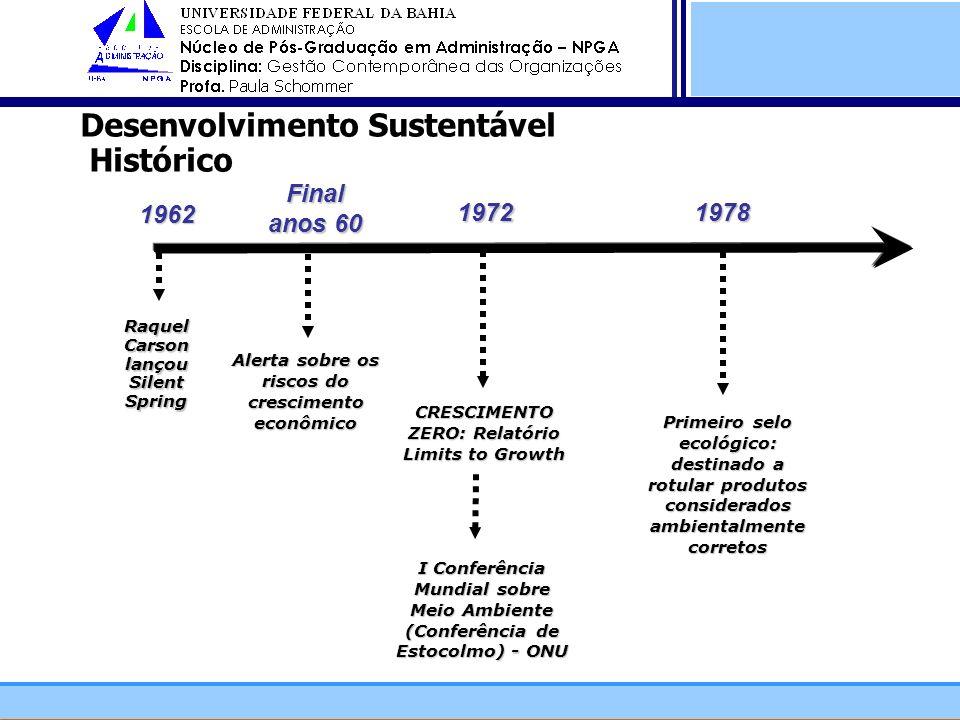 I Conferência Mundial sobre Meio Ambiente (Conferência de Estocolmo) - ONU 1978 Raquel Carson lançou Silent Spring Primeiro selo ecológico: destinado
