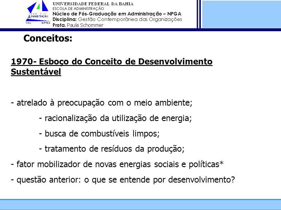 Conceitos: 1970- Esboço do Conceito de Desenvolvimento Sustentável - atrelado à preocupação com o meio ambiente; - racionalização da utilização de ene