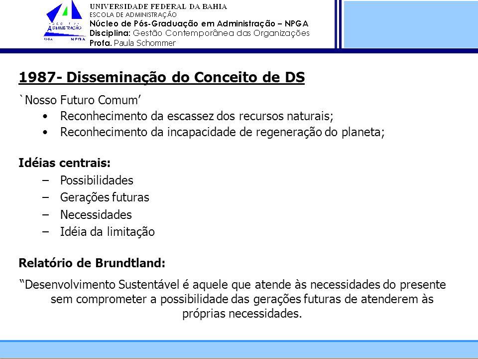 1987- Disseminação do Conceito de DS `Nosso Futuro Comum Reconhecimento da escassez dos recursos naturais; Reconhecimento da incapacidade de regeneraç