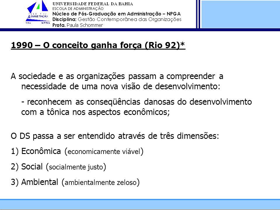 1990 – O conceito ganha força (Rio 92)* A sociedade e as organizações passam a compreender a necessidade de uma nova visão de desenvolvimento: - recon