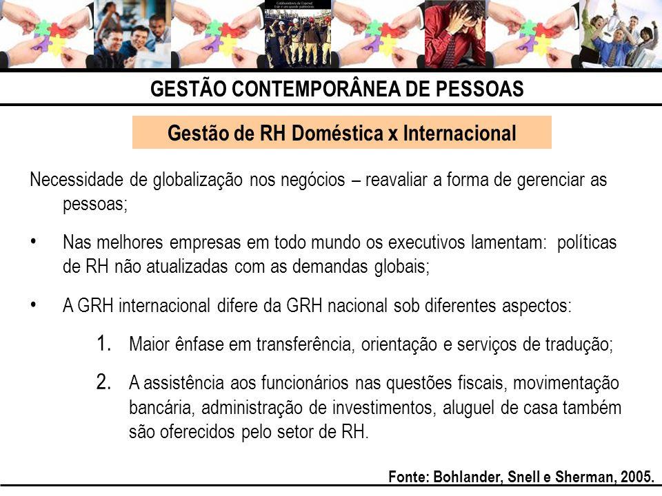 GESTÃO CONTEMPORÂNEA DE PESSOAS Gestão de RH Doméstica x Internacional Necessidade de globalização nos negócios – reavaliar a forma de gerenciar as pe