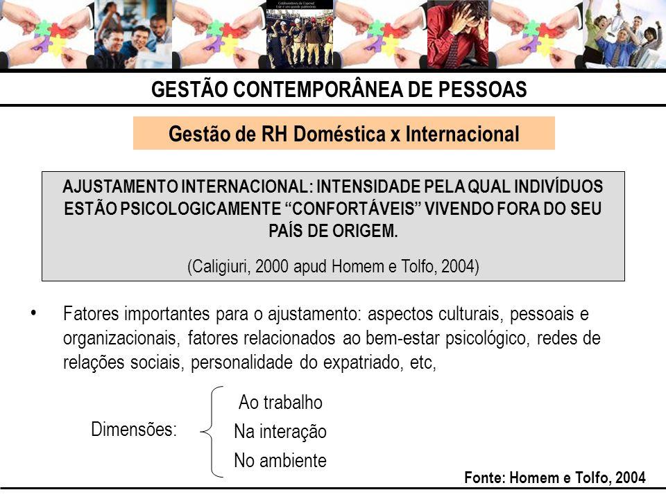 GESTÃO CONTEMPORÂNEA DE PESSOAS Gestão de RH Doméstica x Internacional Fatores importantes para o ajustamento: aspectos culturais, pessoais e organiza