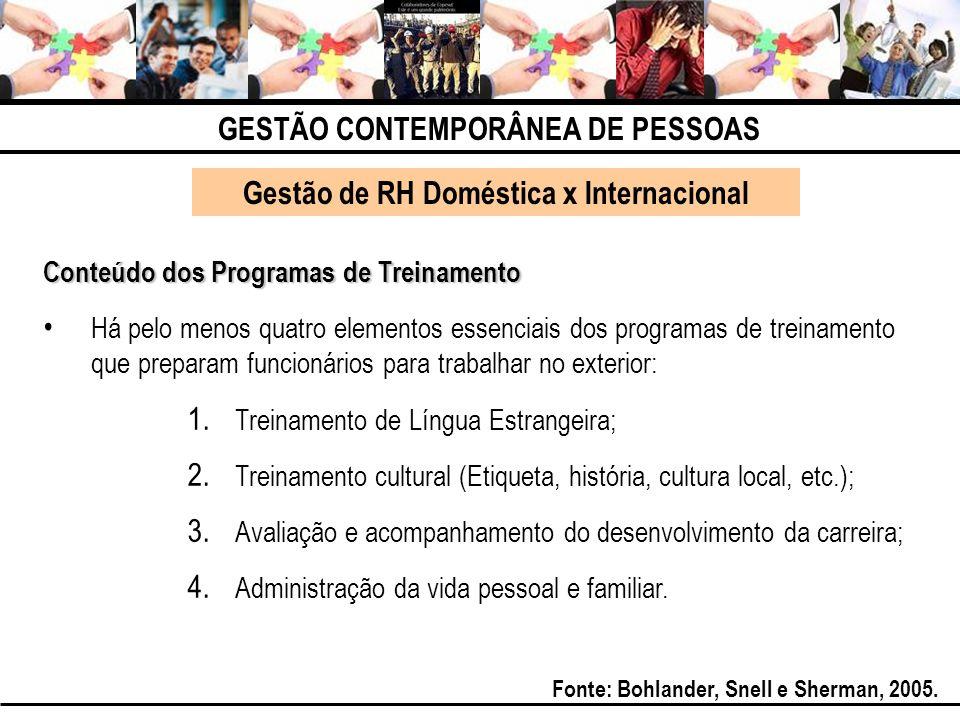 GESTÃO CONTEMPORÂNEA DE PESSOAS Gestão de RH Doméstica x Internacional Conteúdo dos Programas de Treinamento Há pelo menos quatro elementos essenciais