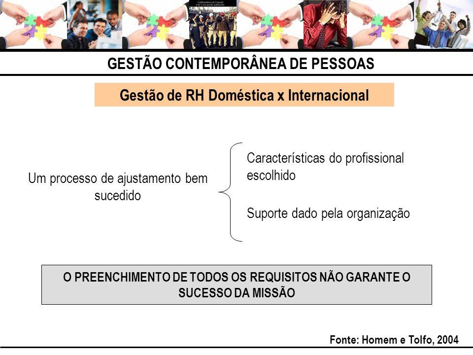 GESTÃO CONTEMPORÂNEA DE PESSOAS Gestão de RH Doméstica x Internacional Fonte: Homem e Tolfo, 2004 Um processo de ajustamento bem sucedido O PREENCHIME