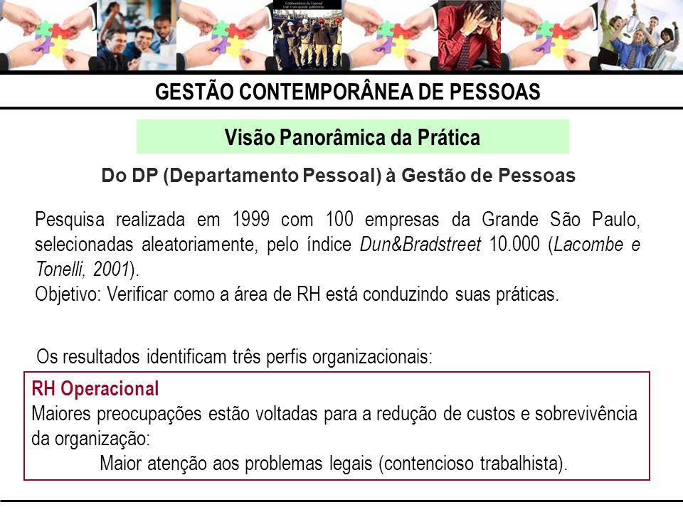 GESTÃO CONTEMPORÂNEA DE PESSOAS Visão Panorâmica da Prática Do DP (Departamento Pessoal) à Gestão de Pessoas Pesquisa realizada em 1999 com 100 empres