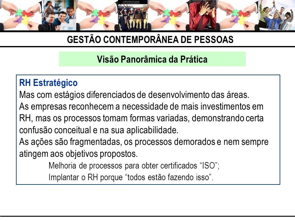 GESTÃO CONTEMPORÂNEA DE PESSOAS Visão Panorâmica da Prática RH Estratégico Mas com estágios diferenciados de desenvolvimento das áreas. As empresas re
