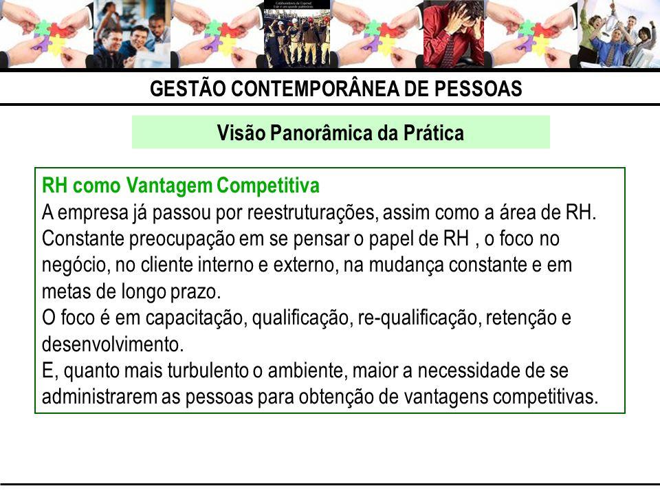 GESTÃO CONTEMPORÂNEA DE PESSOAS Visão Panorâmica da Prática RH como Vantagem Competitiva A empresa já passou por reestruturações, assim como a área de