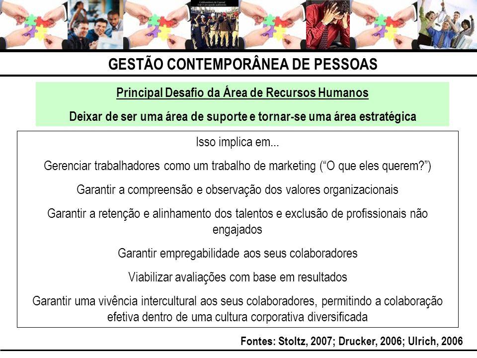 GESTÃO CONTEMPORÂNEA DE PESSOAS Visão Panorâmica da Pesquisa Acadêmica Objetivo: Apresentar o perfil da produção acadêmica em RH no Brasil, no período de 1991-2000 e traçar direcionadores para a pesquisa na área.