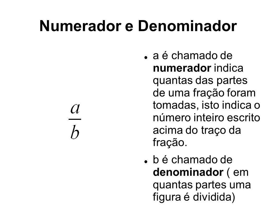 Numerador e Denominador a é chamado de numerador indica quantas das partes de uma fração foram tomadas, isto indica o número inteiro escrito acima do