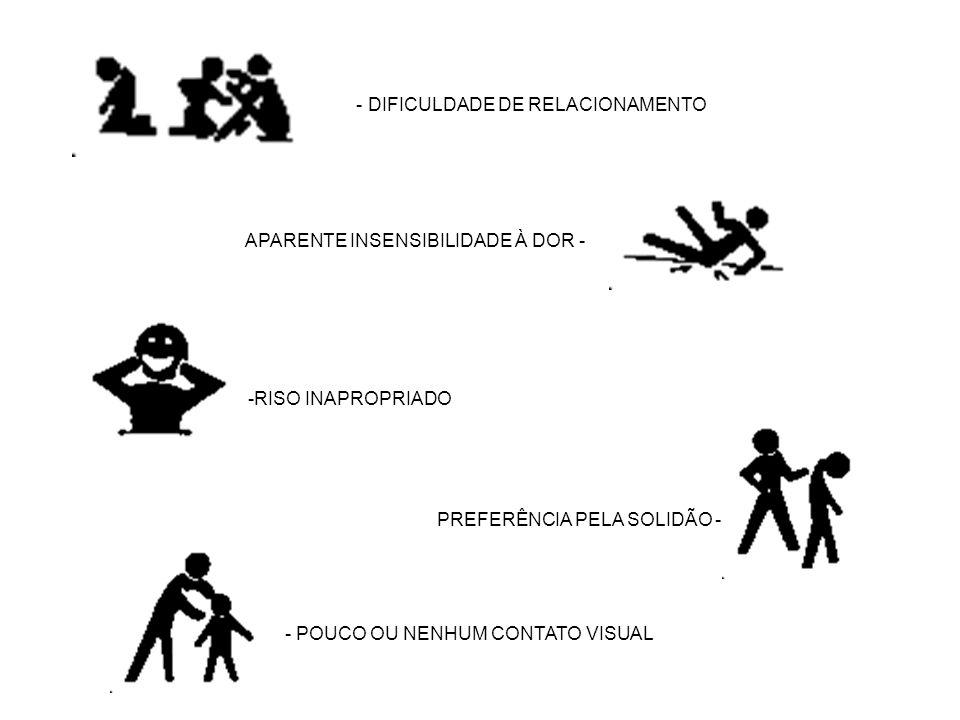 - DIFICULDADE DE RELACIONAMENTO -RISO INAPROPRIADO - POUCO OU NENHUM CONTATO VISUAL APARENTE INSENSIBILIDADE À DOR - PREFERÊNCIA PELA SOLIDÃO -