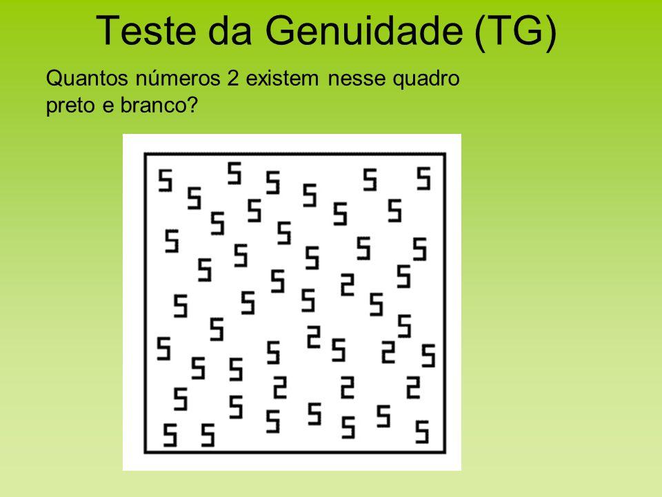 Teste da Genuidade (TG) Quantos números 2 existem nesse quadro preto e branco?