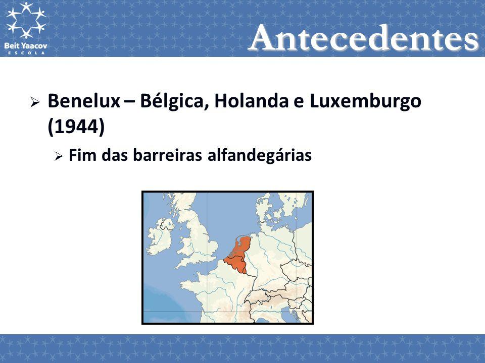 Benelux – Bélgica, Holanda e Luxemburgo (1944) Fim das barreiras alfandegárias Antecedentes