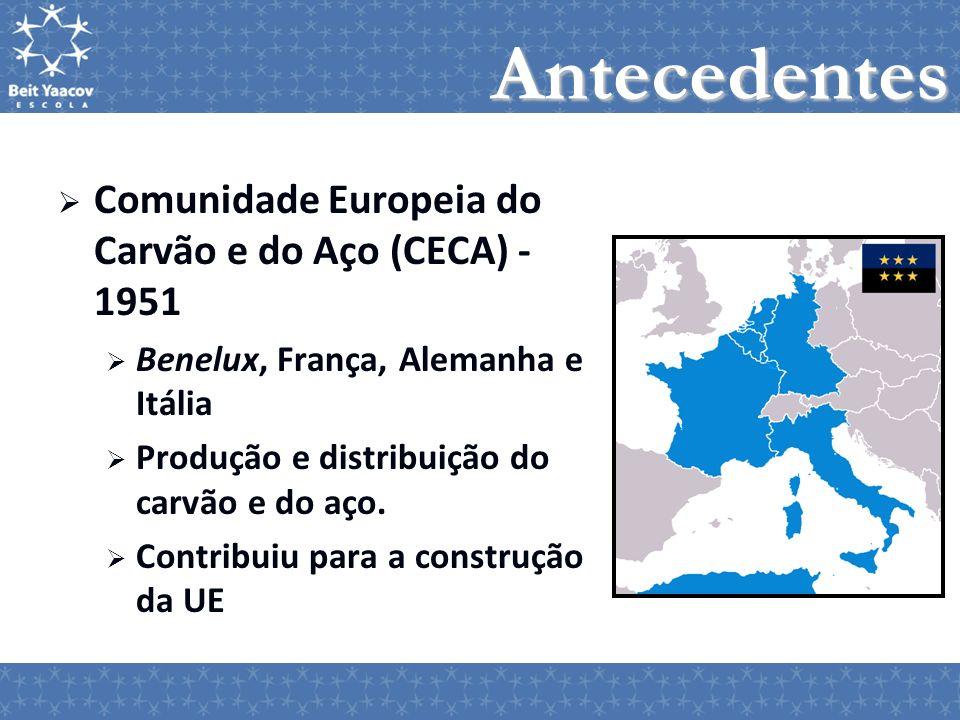 Comunidade Europeia do Carvão e do Aço (CECA) - 1951 Benelux, França, Alemanha e Itália Produção e distribuição do carvão e do aço. Contribuiu para a